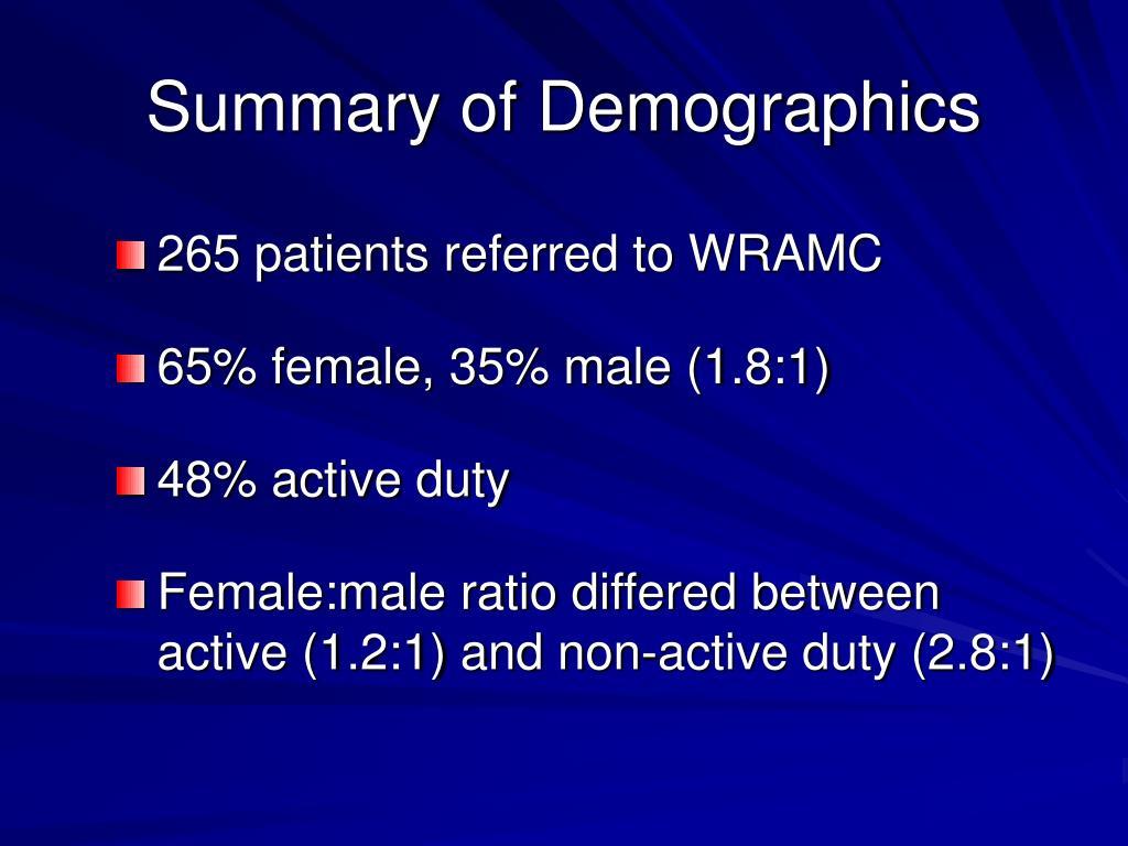 Summary of Demographics