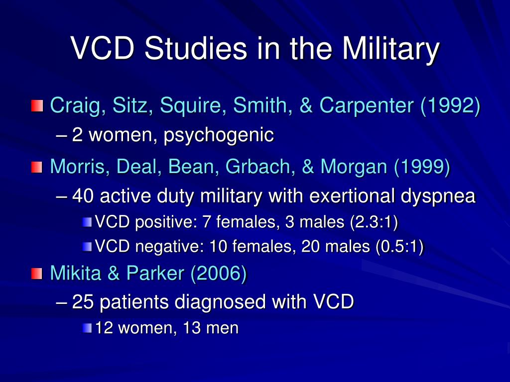 VCD Studies in the Military