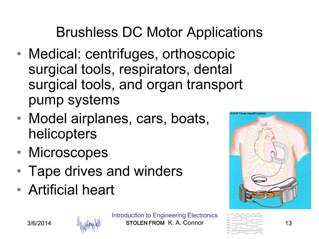 Brushless DC Motor Applications