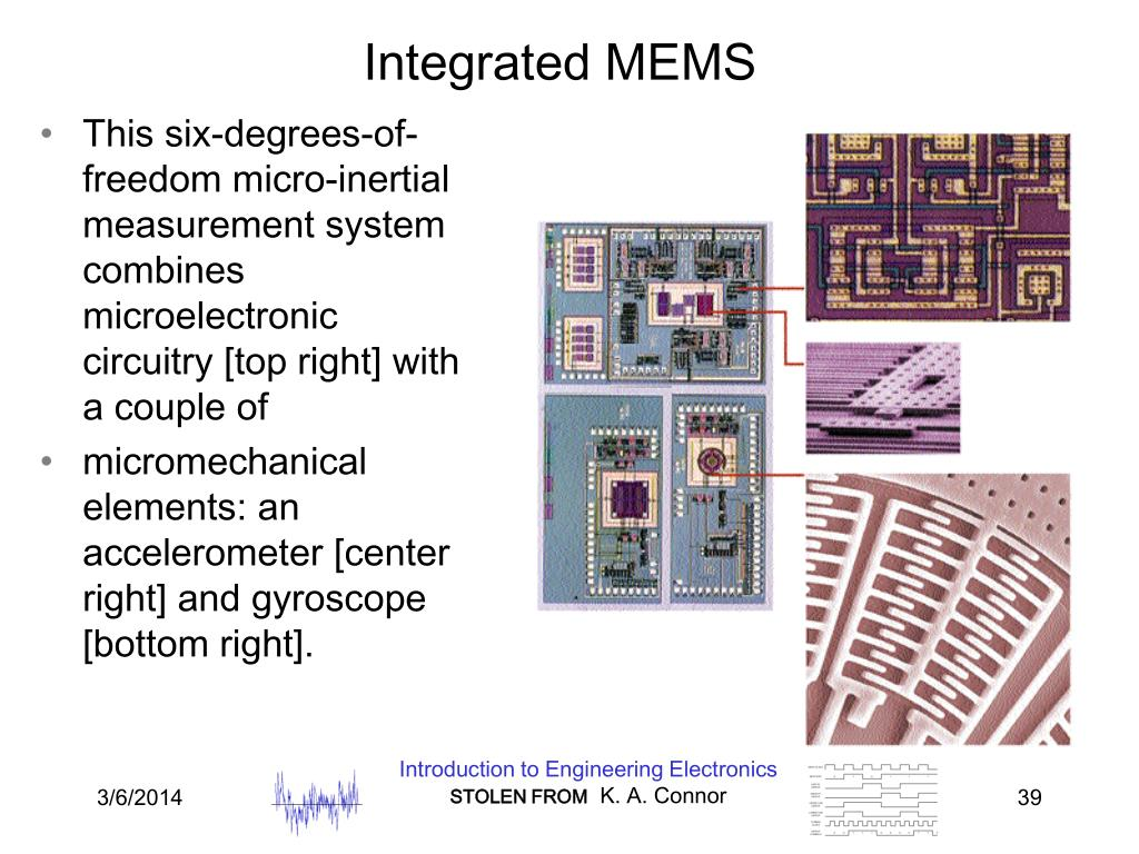 Integrated MEMS