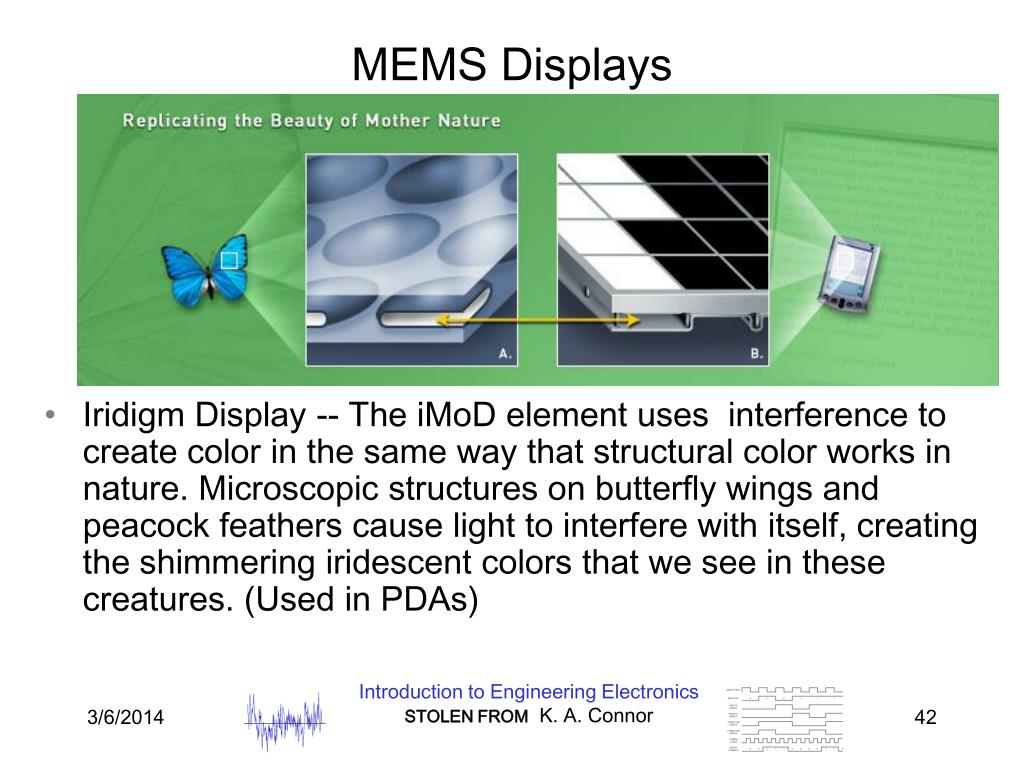 MEMS Displays