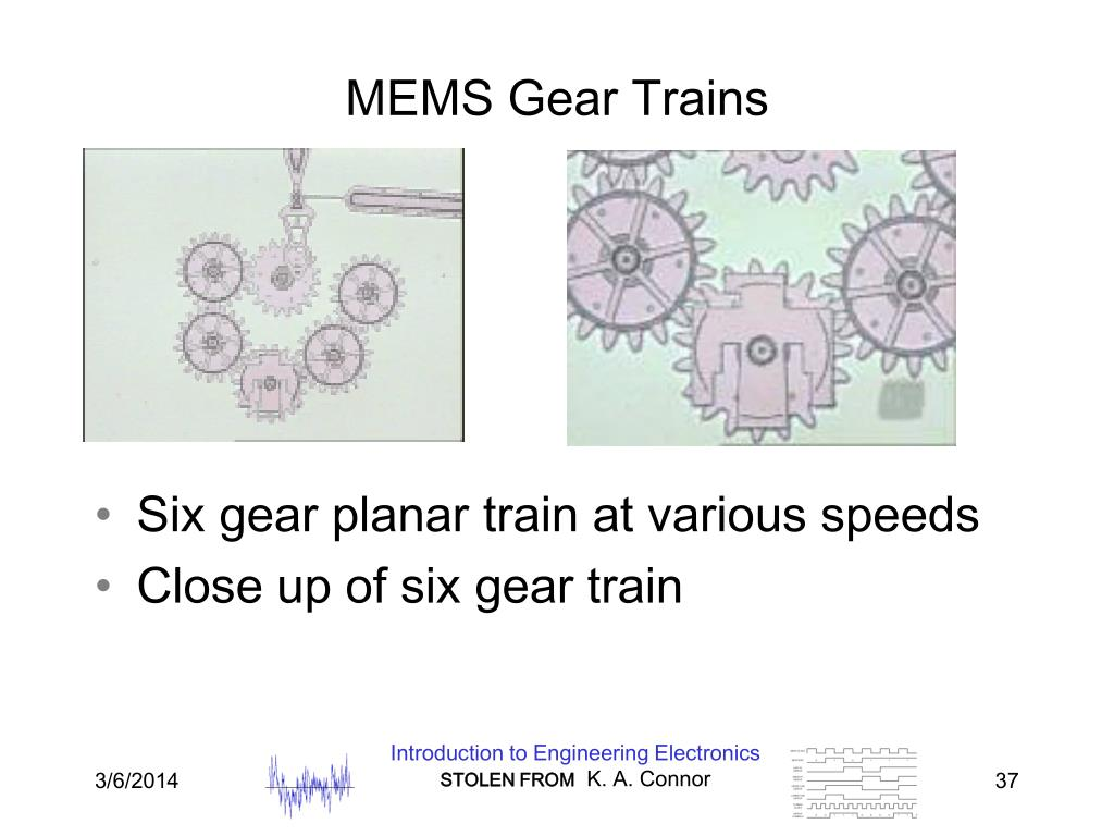 MEMS Gear Trains