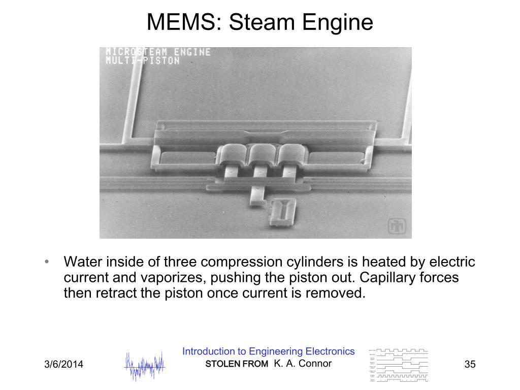 MEMS: Steam Engine
