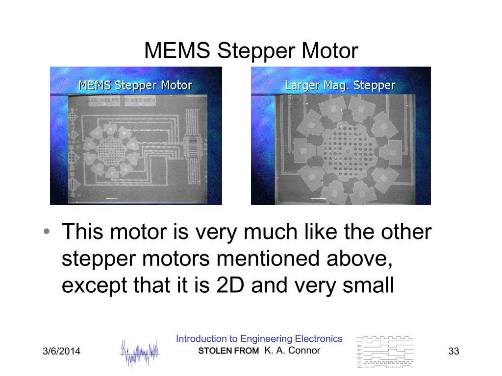 MEMS Stepper Motor
