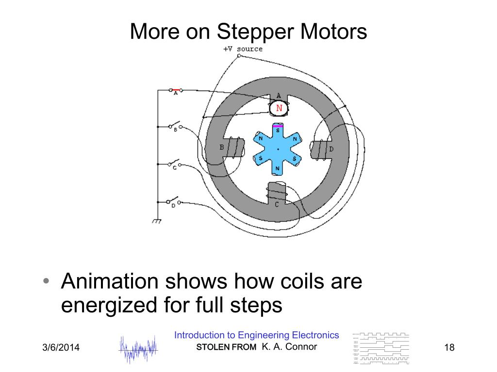 More on Stepper Motors