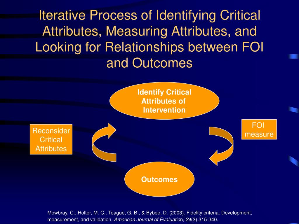 Iterative Process of Identifying Critical Attributes, Measuring Attributes, and Looking for Relationships between FOI and Outcomes