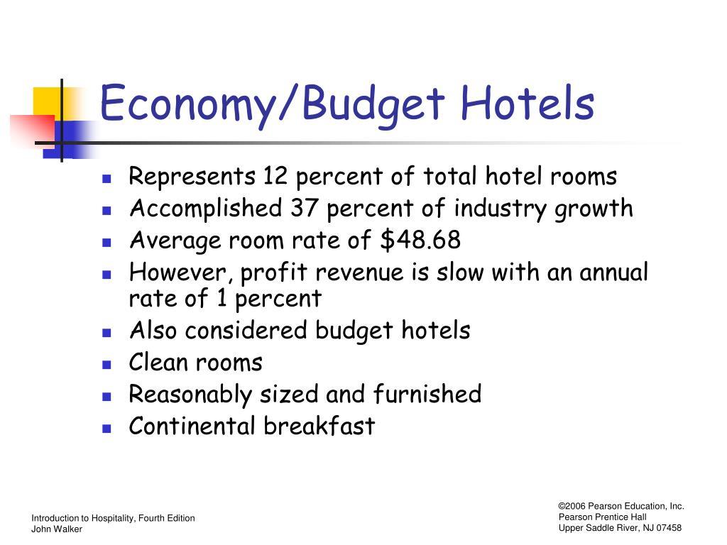 Economy/Budget Hotels