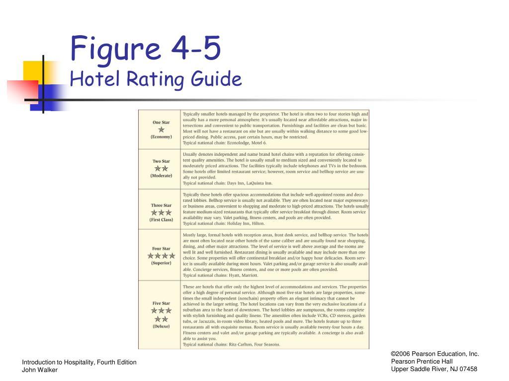 Figure 4-5