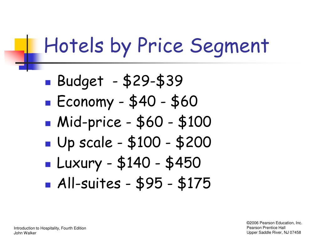 Hotels by Price Segment