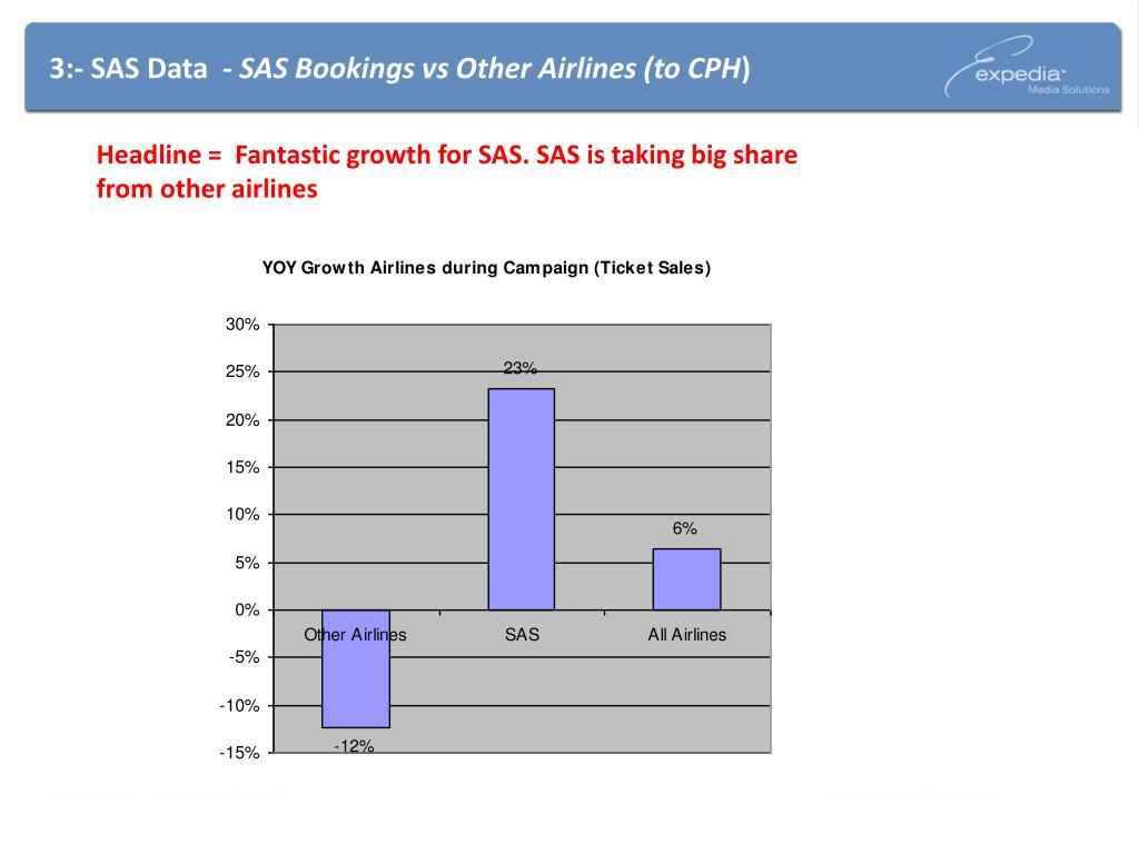3:- SAS Data  -