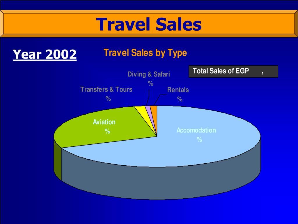 Travel Sales