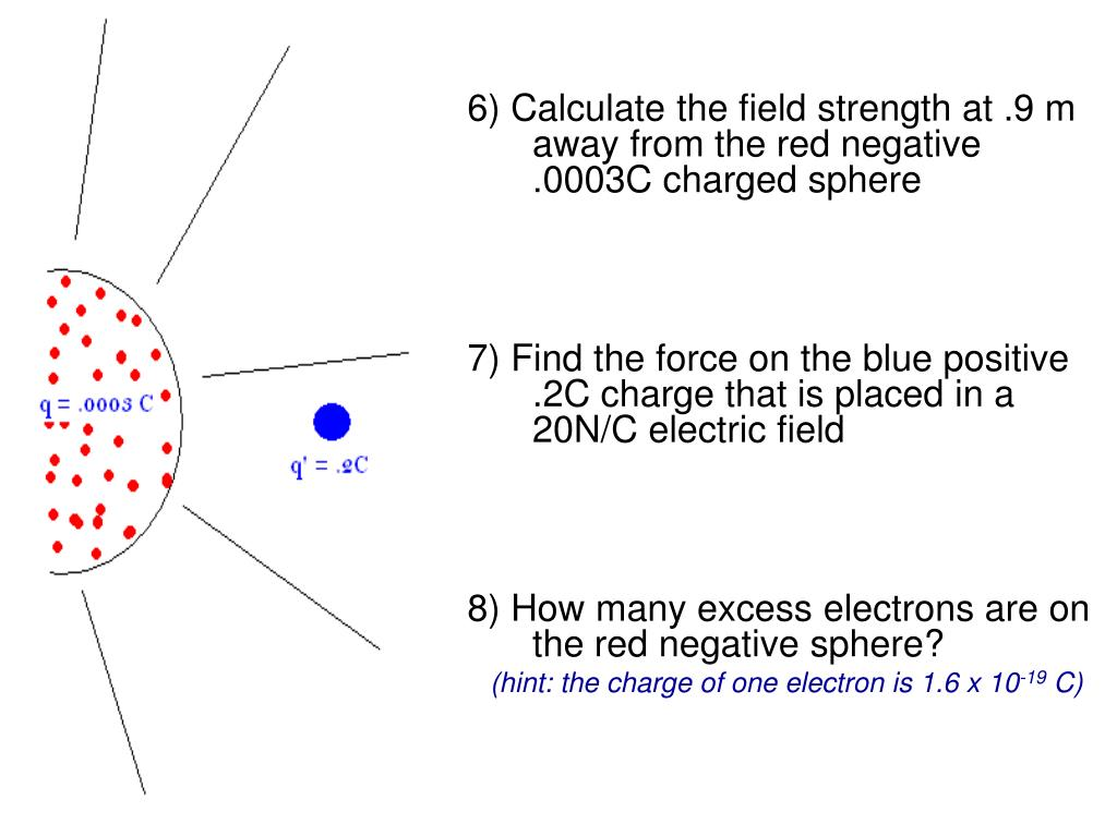 6) Calculate the field strength at .9 m away from the red negative  .0003C charged sphere