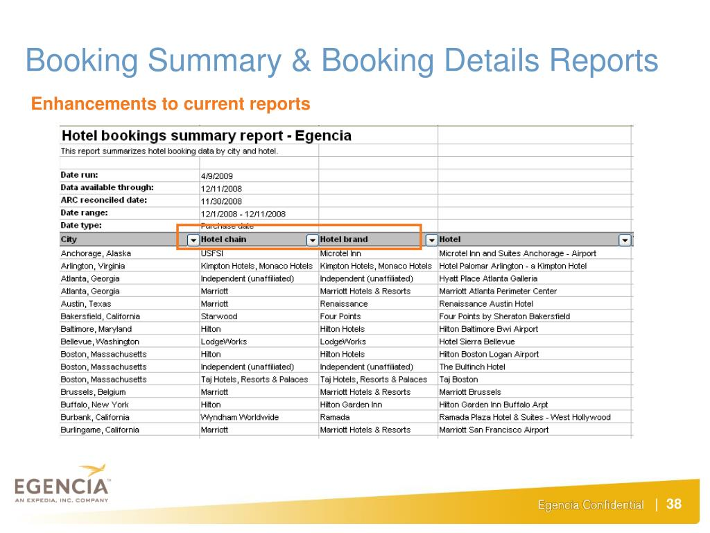 Booking Summary & Booking Details Reports