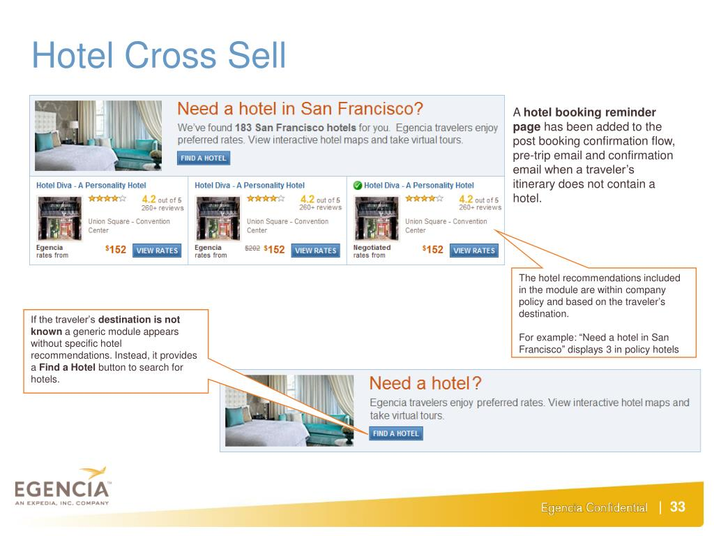 Hotel Cross Sell