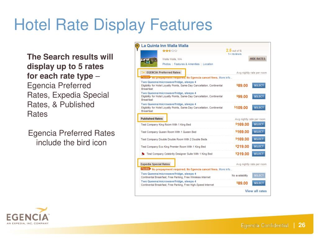 Hotel Rate Display Features