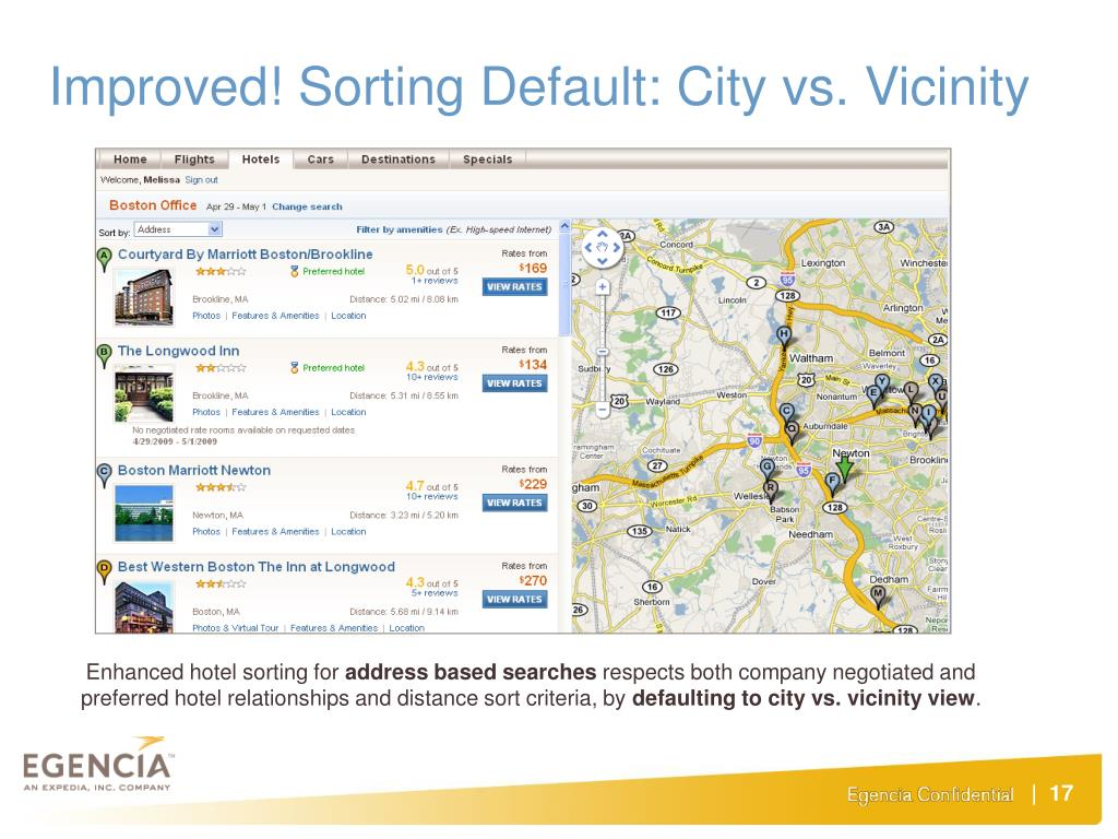 Improved! Sorting Default: City vs. Vicinity