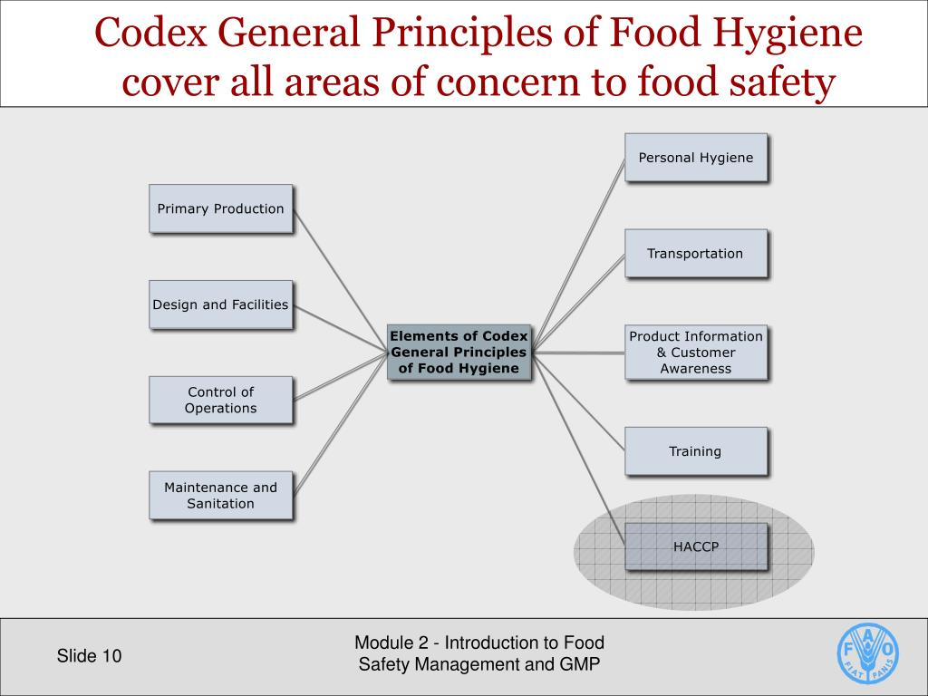 introduction to food safety systems Keywords food defence 4 food safety 4 risk assessment 4 intentional  contamination 4 food industry 1 introduction food defence in the european  food.
