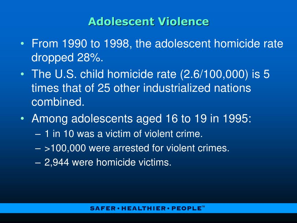 Adolescent Violence