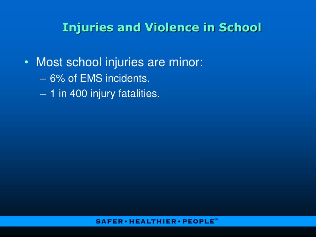 Injuries and Violence in School
