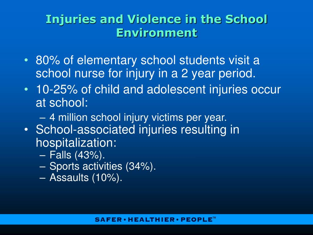 Injuries and Violence in the School