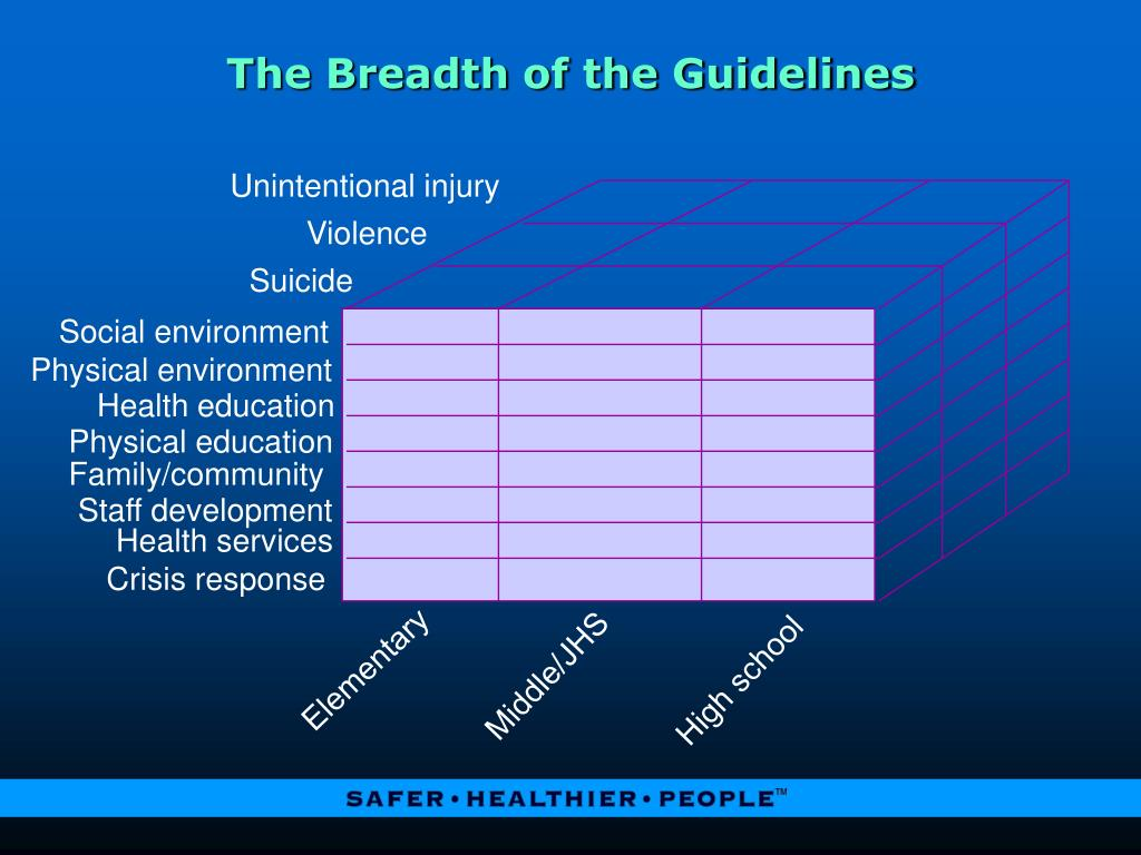 The Breadth of the Guidelines
