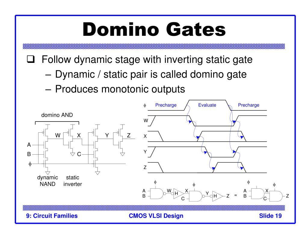 Domino Gates