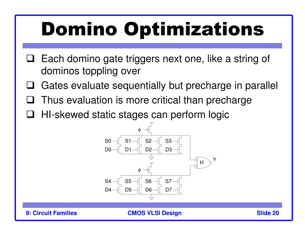 Domino Optimizations