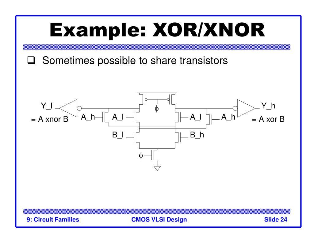 Example: XOR/XNOR