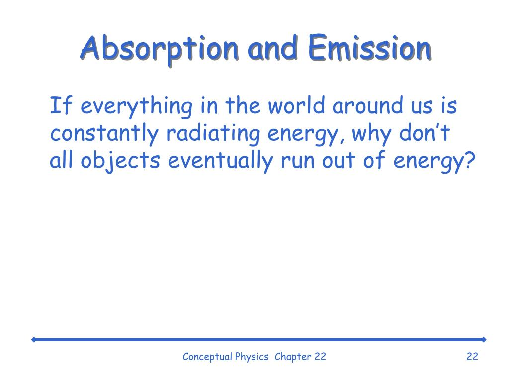 Absorption and Emission