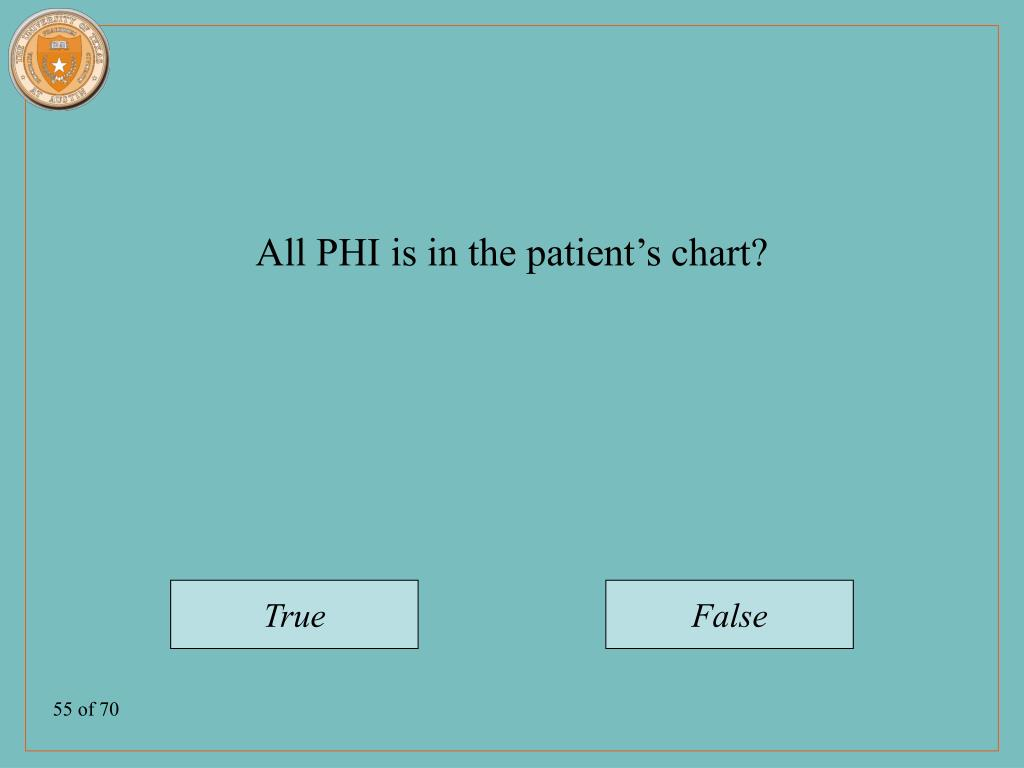 All PHI is in the patient's chart?