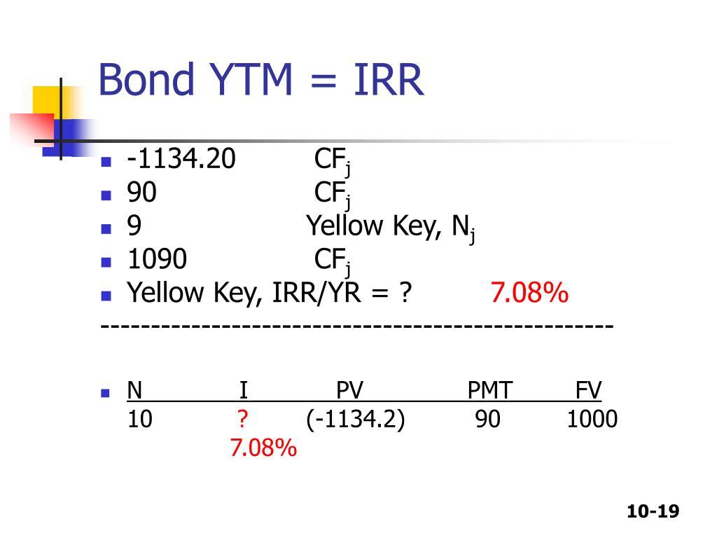 Bond YTM = IRR