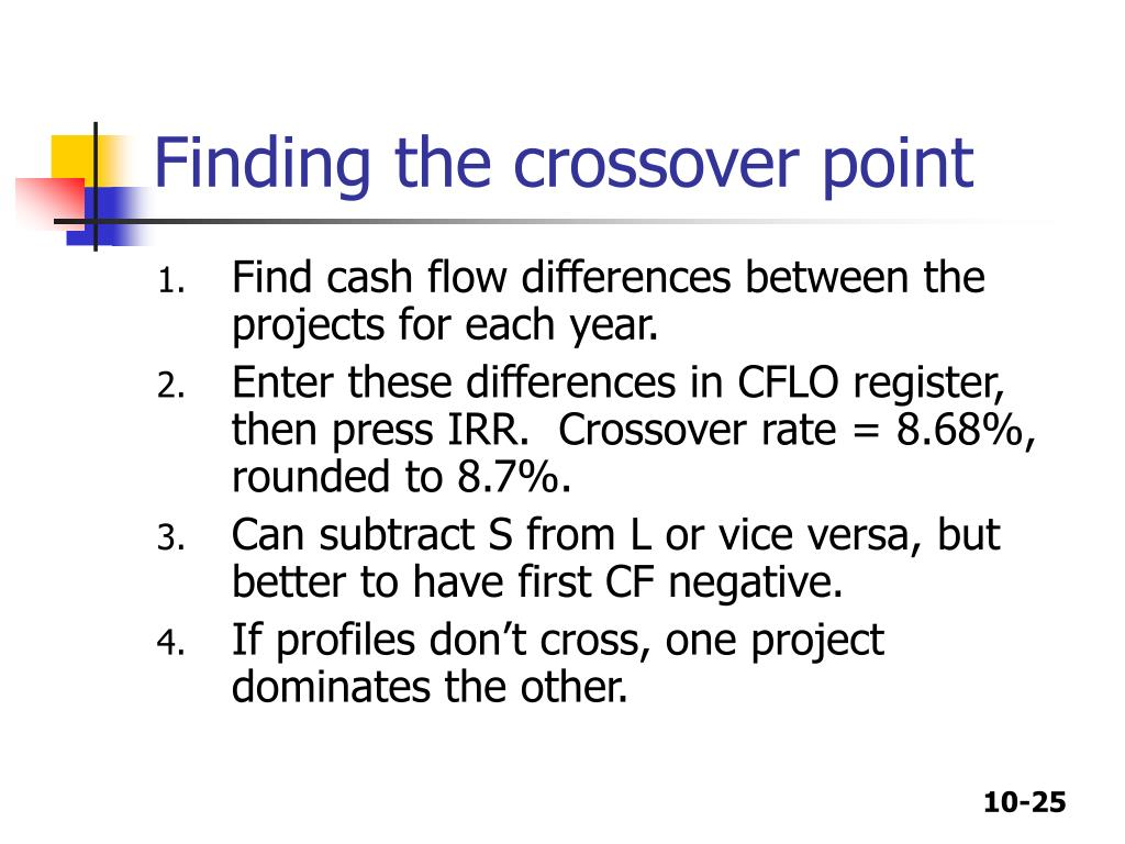 Finding the crossover point