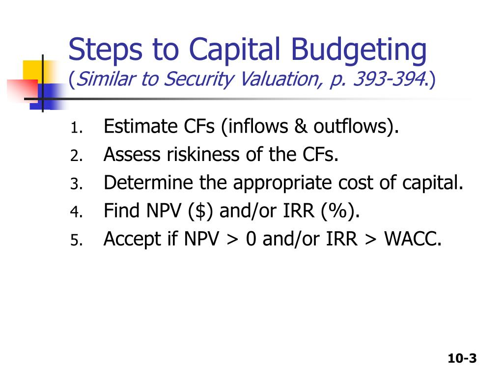 Steps to Capital Budgeting