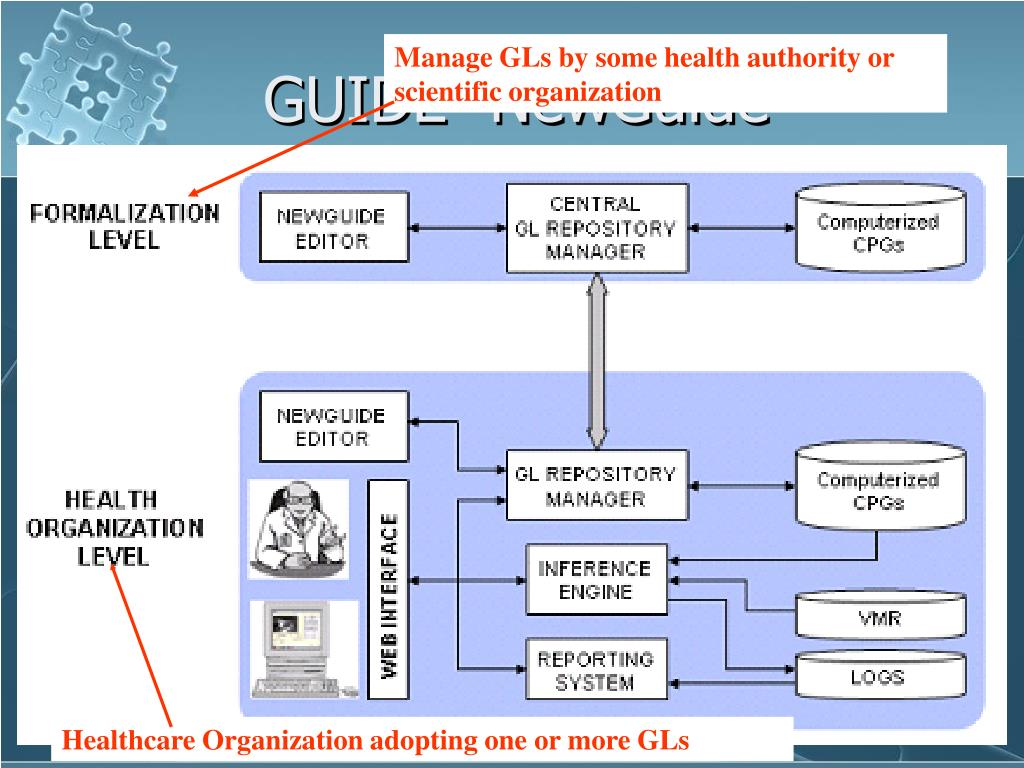 Manage GLs by some health authority or scientific organization