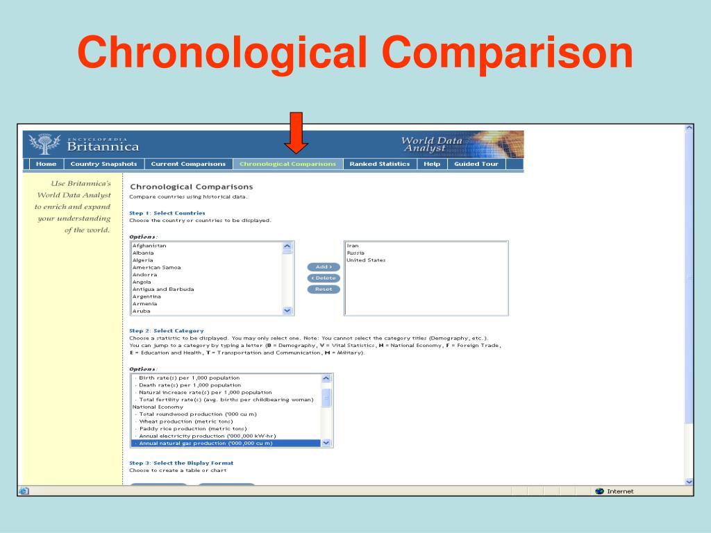 Chronological Comparison