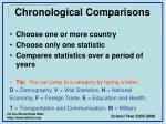 chronological comparisons