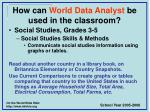 how can world data analyst be used in the classroom