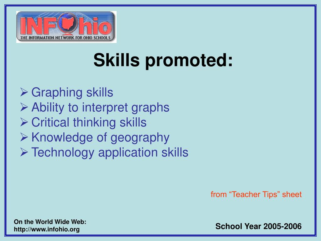 Skills promoted: