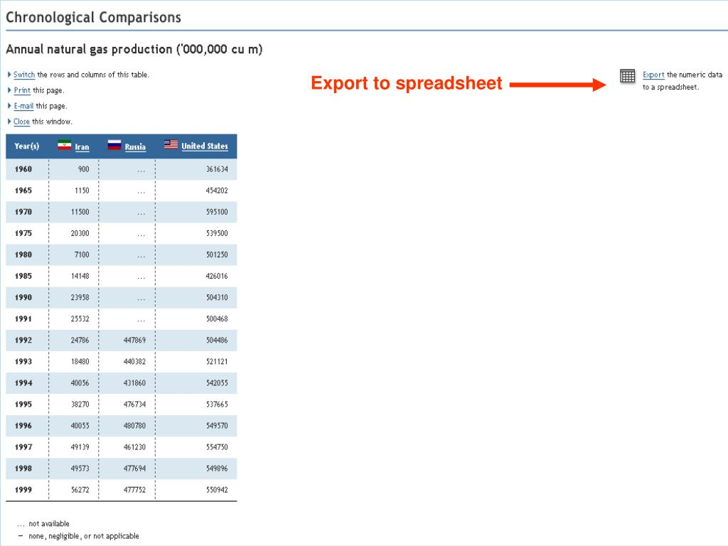 Export to spreadsheet