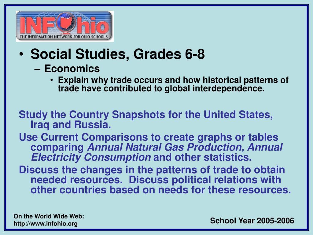 Social Studies, Grades 6-8