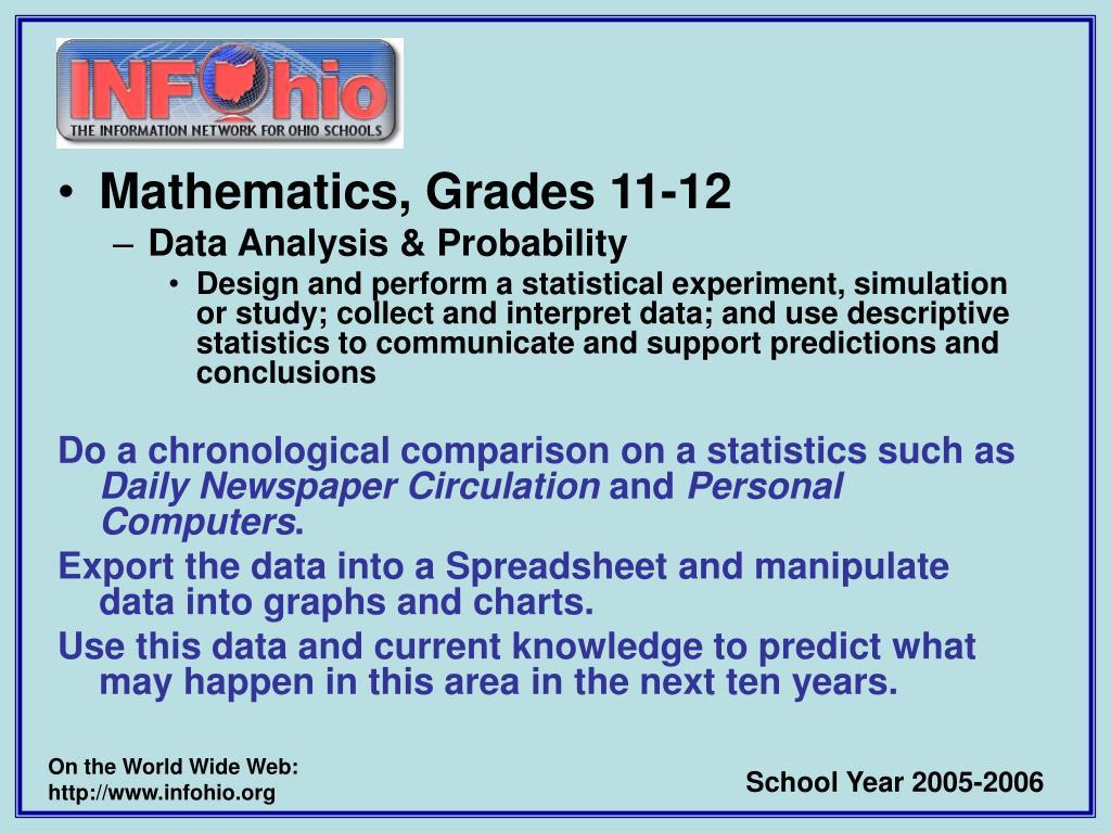 Mathematics, Grades 11-12