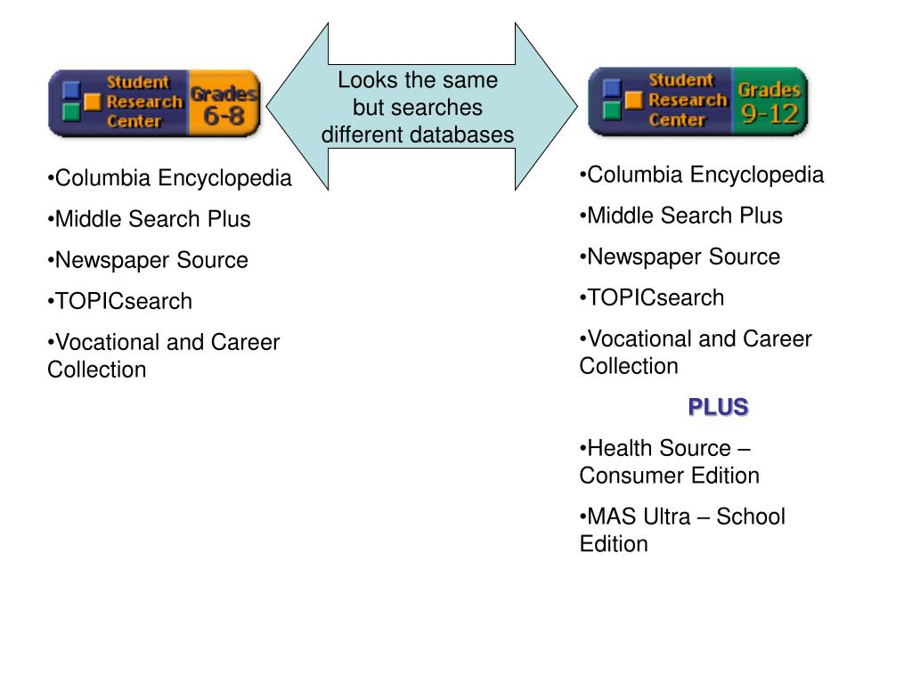 Looks the same but searches different databases