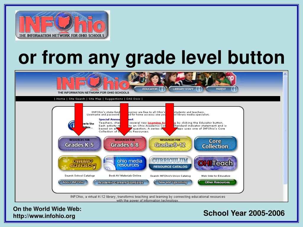 or from any grade level button