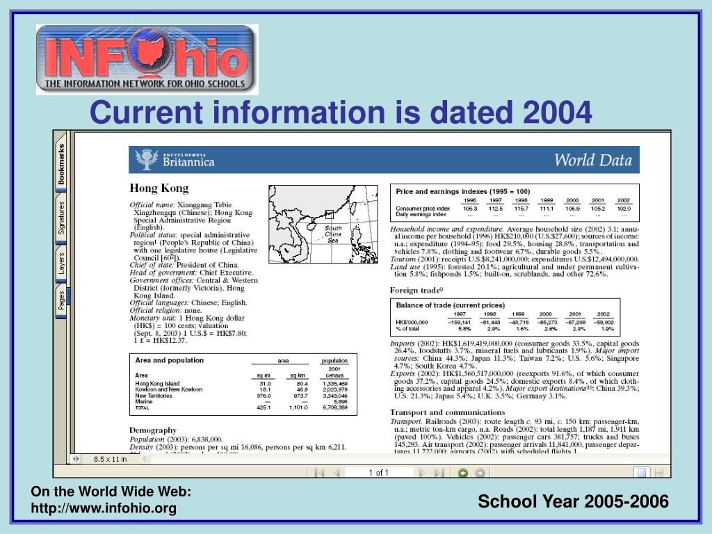 Current information is dated 2004