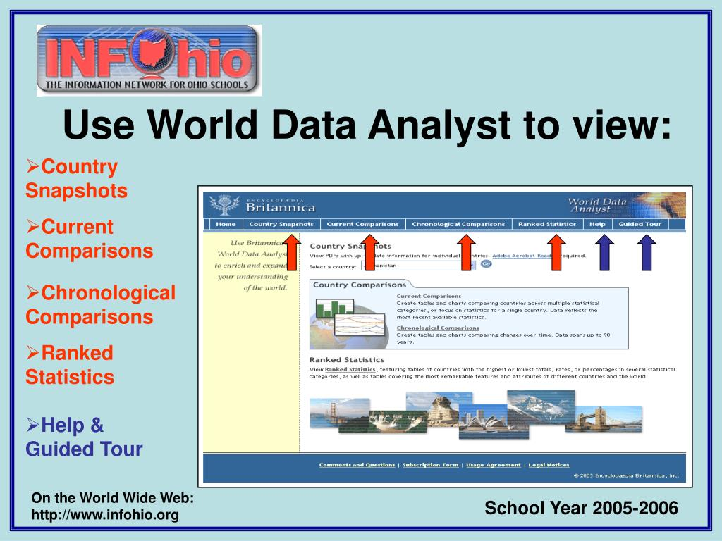 Use World Data Analyst to view: