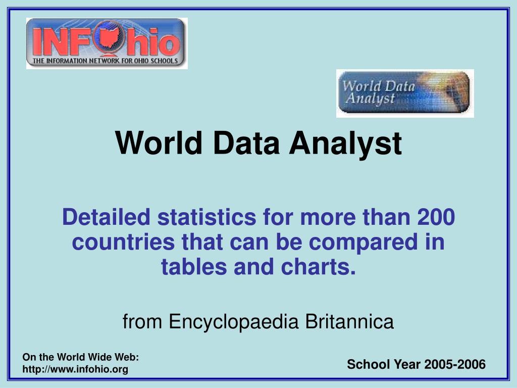 World Data Analyst