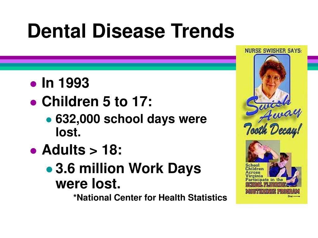 Dental Disease Trends