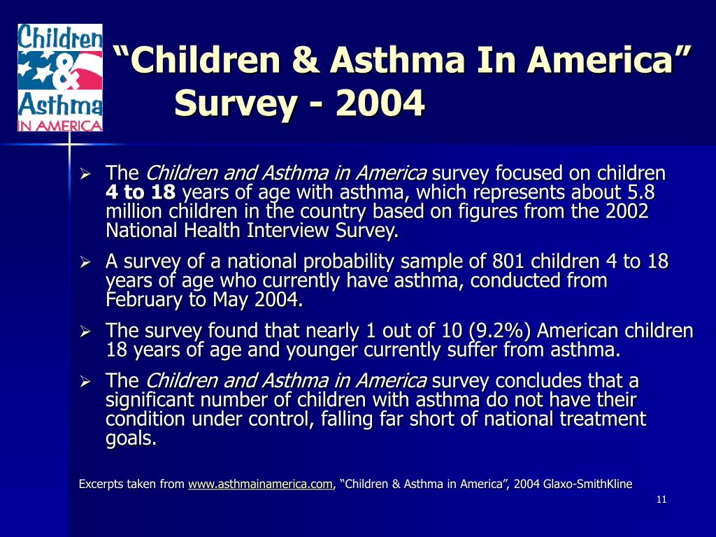 """Children & Asthma In America""     	Survey - 2004"