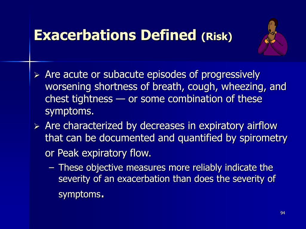 Exacerbations Defined