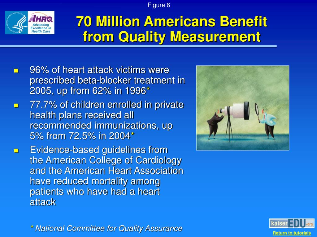 70 Million Americans Benefit